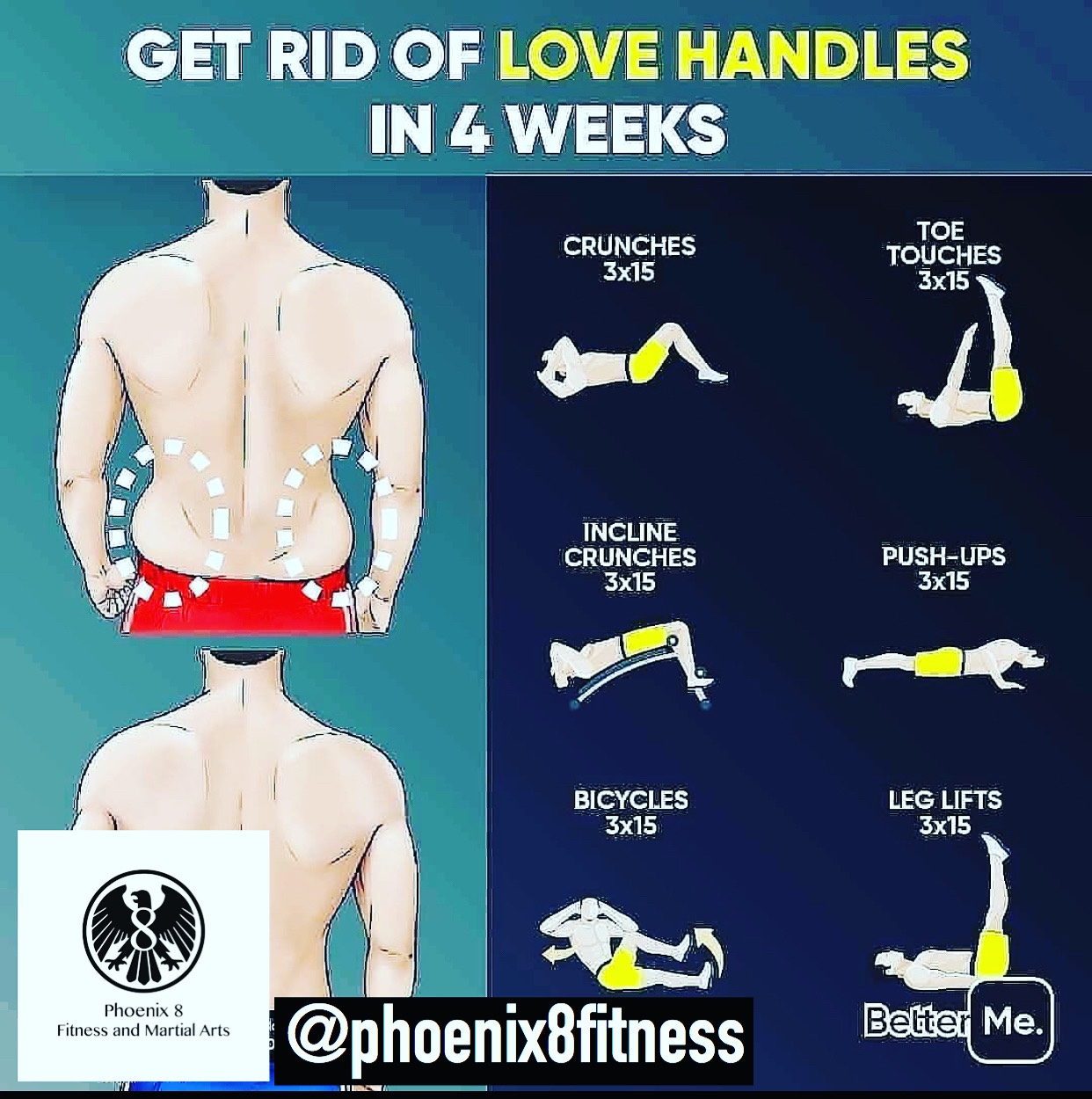 Get rid of love handles – phoenix11fitness